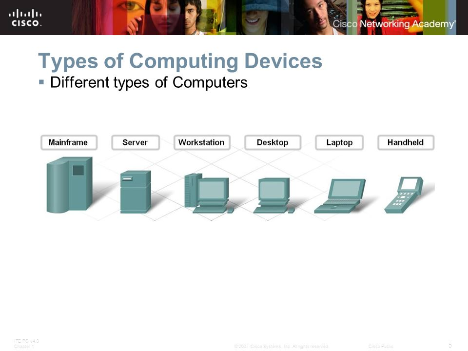 ITE PC v4.0 Chapter 1 5 © 2007 Cisco Systems, Inc. All rights reserved.Cisco Public Types of Computing Devices Different types of Computers