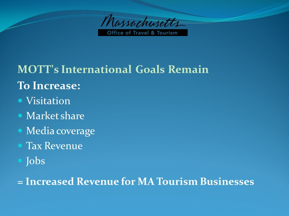 MOTTs International Goals Remain To Increase: Visitation Market share Media coverage Tax Revenue Jobs = Increased Revenue for MA Tourism Businesses