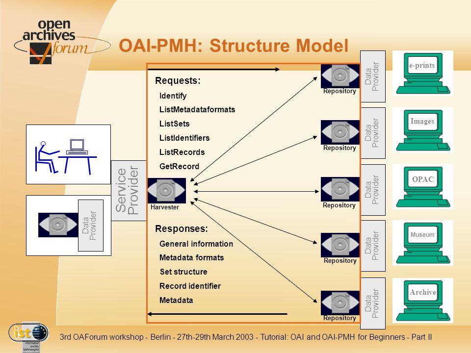 IST- 2001-320015 3rd OAForum workshop - Berlin - 27th-29th March 2003 - Tutorial: OAI and OAI-PMH for Beginners - Part II OAI-PMH: Structure Model Ser