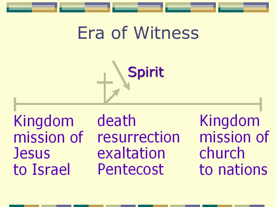 Era of Witness Spirit