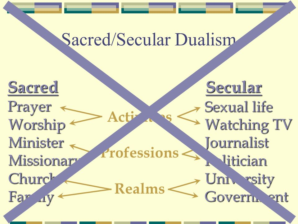Sacred/Secular Dualism Sacred Prayer Worship Minister Missionary Church Family Secular Sexual life Watching TV Journalist Politician University Government Activities Professions Realms