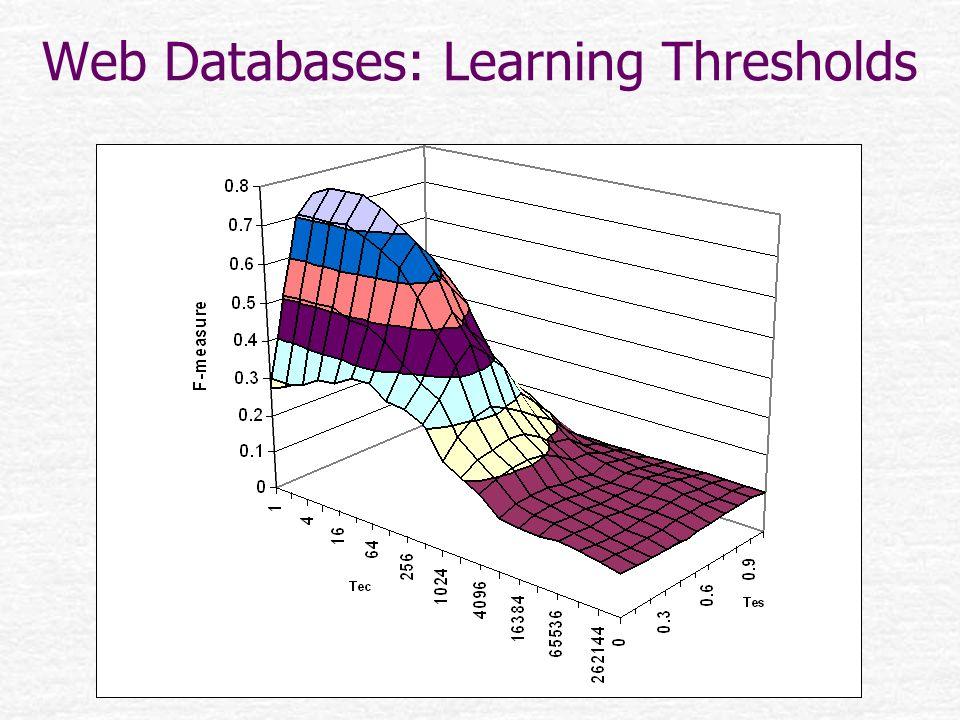 Web Databases: Learning Thresholds