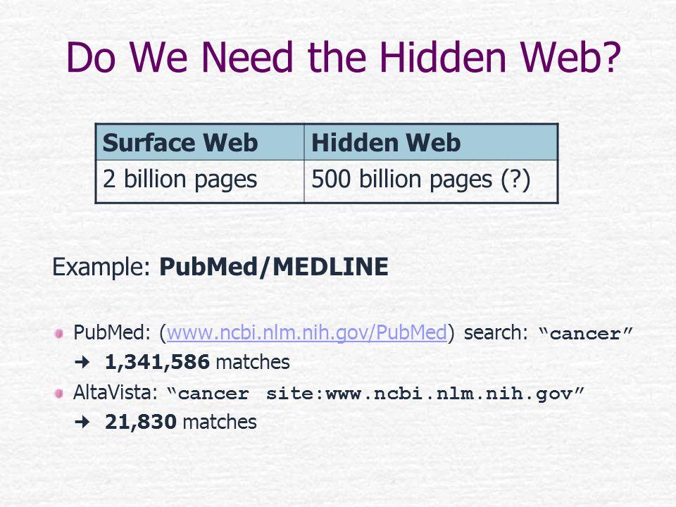 Do We Need the Hidden Web? Example: PubMed/MEDLINE PubMed: (www.ncbi.nlm.nih.gov/PubMed) search: cancerwww.ncbi.nlm.nih.gov/PubMed 1,341,586 matches A