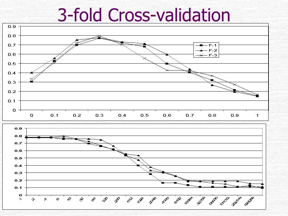 3-fold Cross-validation