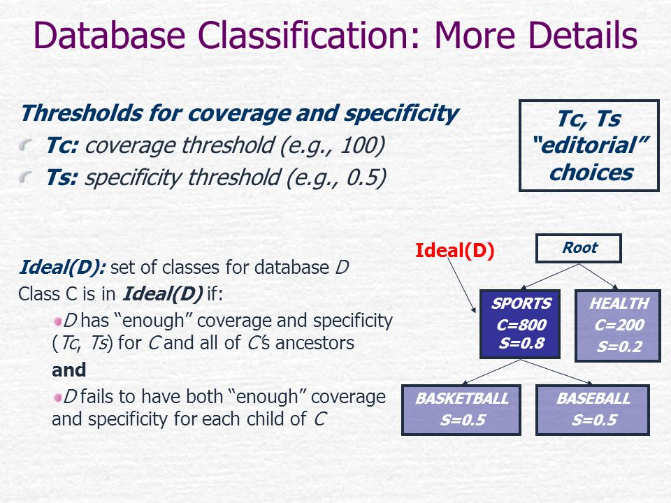 Database Classification: More Details Thresholds for coverage and specificity Tc: coverage threshold (e.g., 100) Ts: specificity threshold (e.g., 0.5)