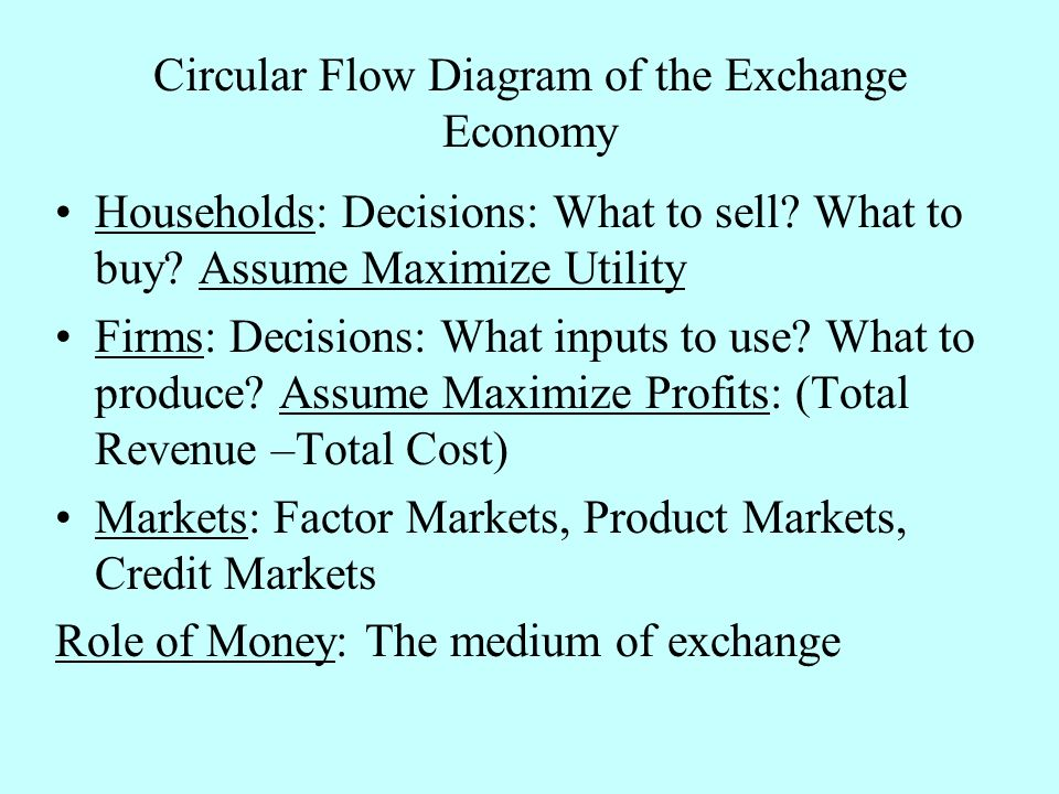 Circular Flow Diagram of the Exchange Economy Households: Decisions: What to sell? What to buy? Assume Maximize Utility Firms: Decisions: What inputs