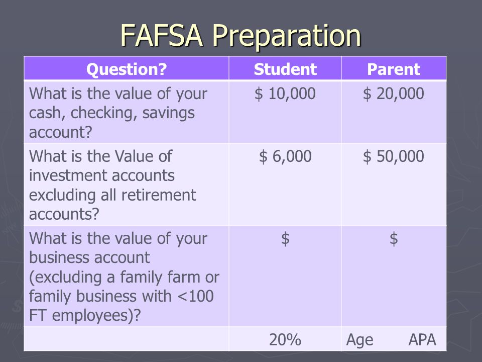 FAFSA Preparation Question?StudentParent What is the value of your cash, checking, savings account? $ 10,000$ 20,000 What is the Value of investment a