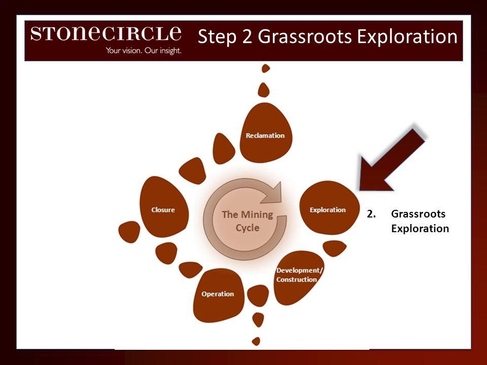 Step 2 Grassroots Exploration 2. Grassroots Exploration