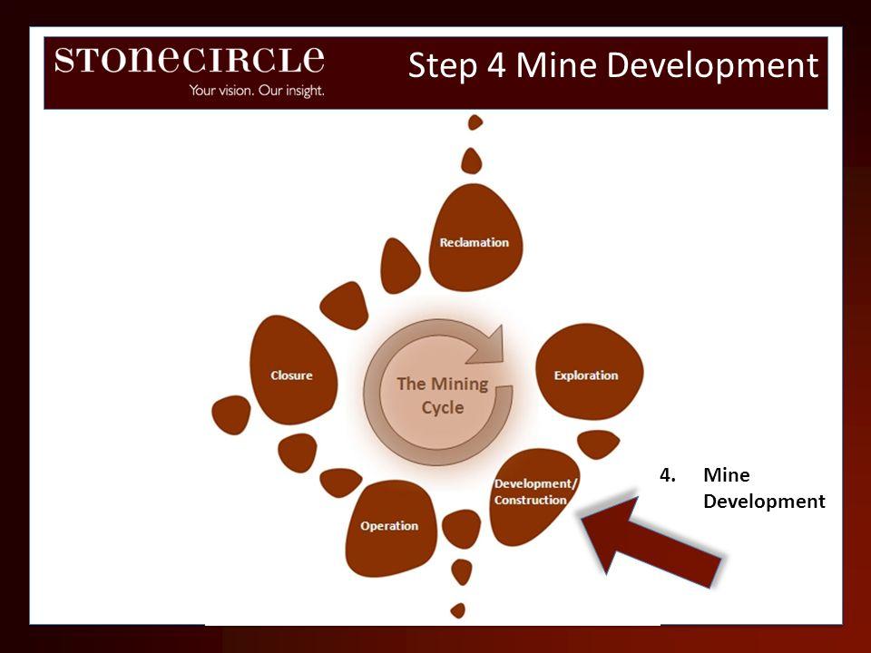 Step 4 Mine Development 4. Mine Development