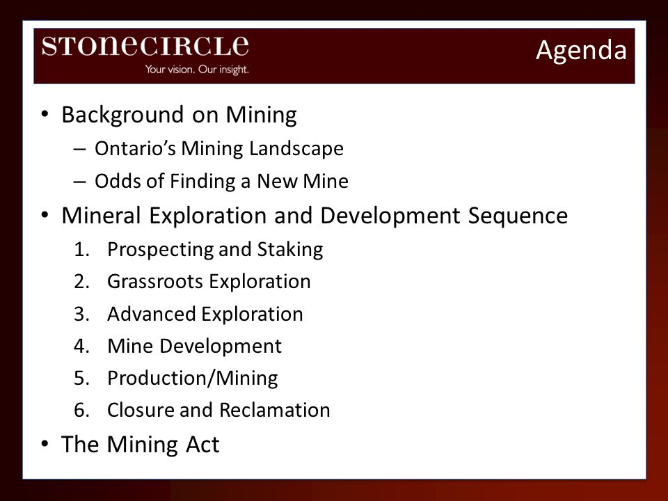 Background on Mining – Ontarios Mining Landscape – Odds of Finding a New Mine Mineral Exploration and Development Sequence 1.Prospecting and Staking 2