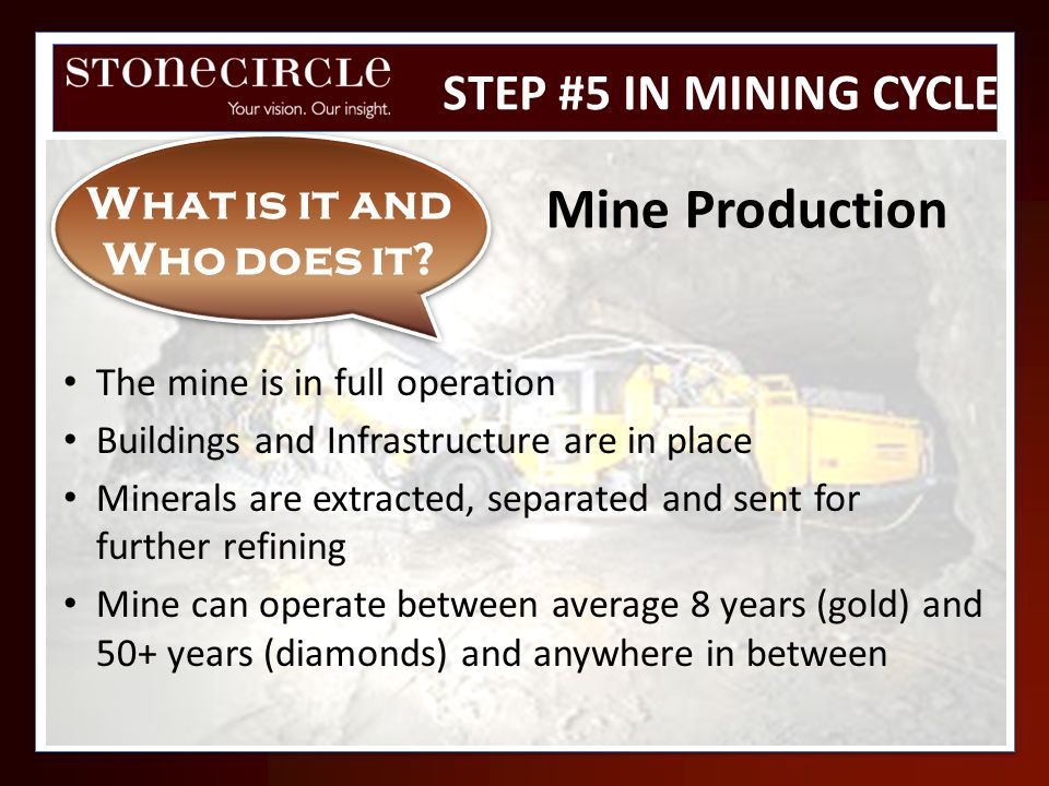 The mine is in full operation Buildings and Infrastructure are in place Minerals are extracted, separated and sent for further refining Mine can opera