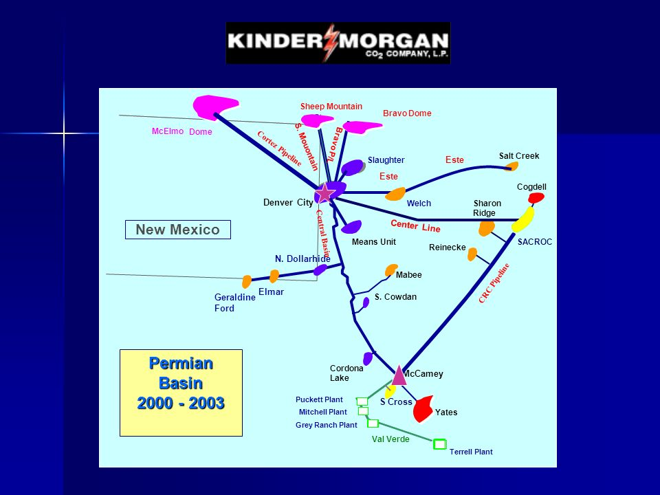Val Verde CRC Pipeline McCamey Denver City New Mexico S. Cowdan Slaughter Salt Creek McElmo Dome Terrell Plant Grey Ranch Plant Mitchell Plant Puckett