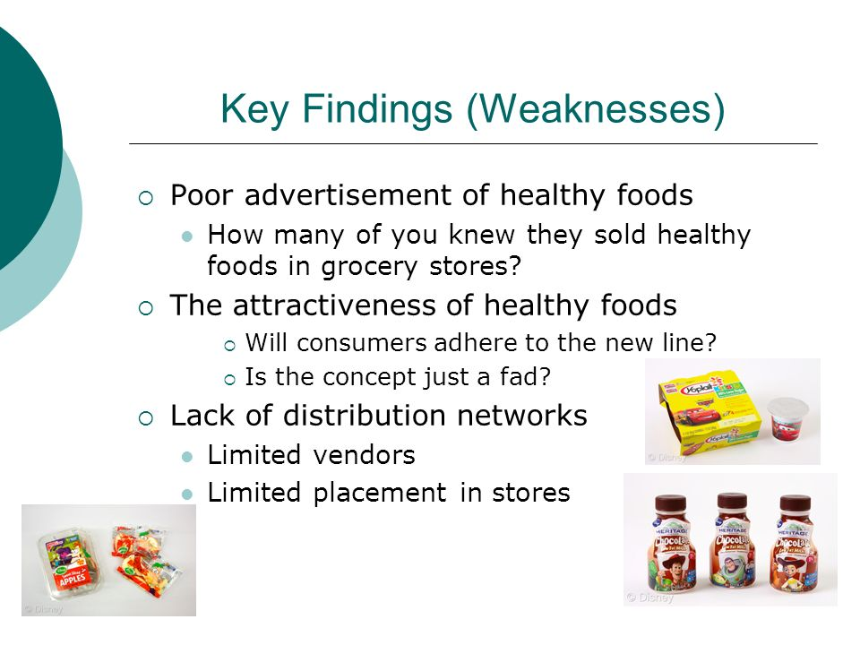 Key Findings (Weaknesses) Poor advertisement of healthy foods How many of you knew they sold healthy foods in grocery stores? The attractiveness of he