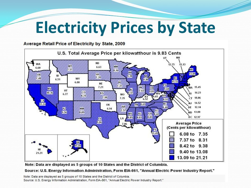 Electricity Prices by State