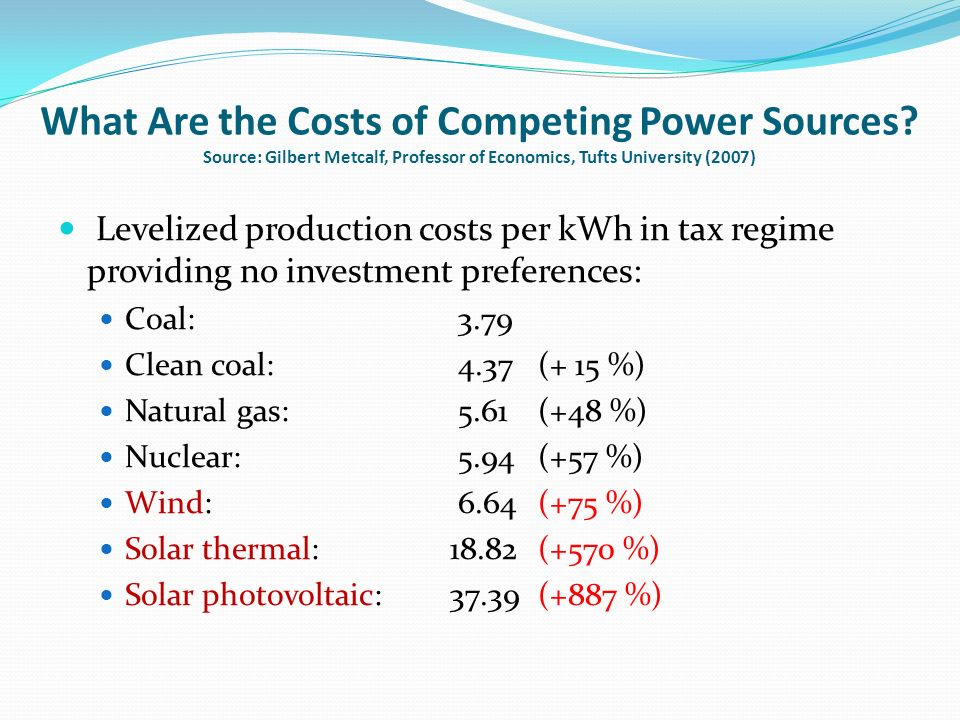 What Are the Costs of Competing Power Sources.