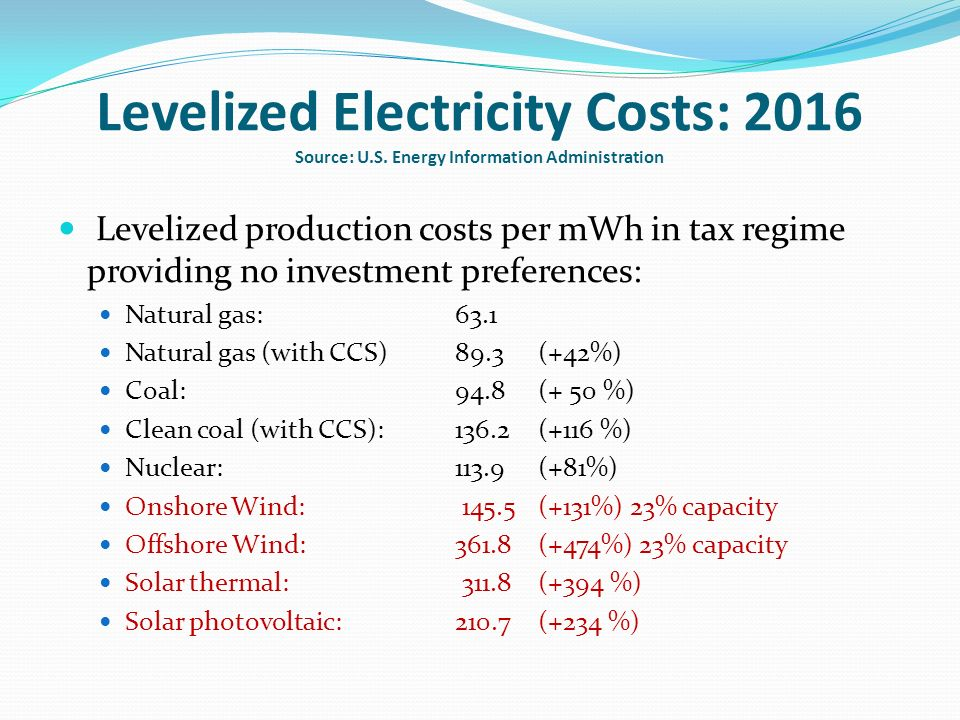 Levelized Electricity Costs: 2016 Source: U.S.