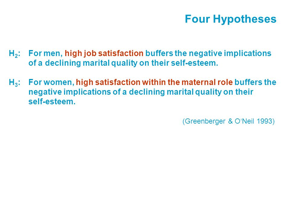 Four Hypotheses H 2 :For men, high job satisfaction buffers the negative implications of a declining marital quality on their self-esteem.