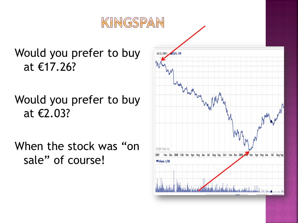 Would you prefer to buy at £1.95? Would you prefer to buy at £1.04? When the stock was on sale of course!
