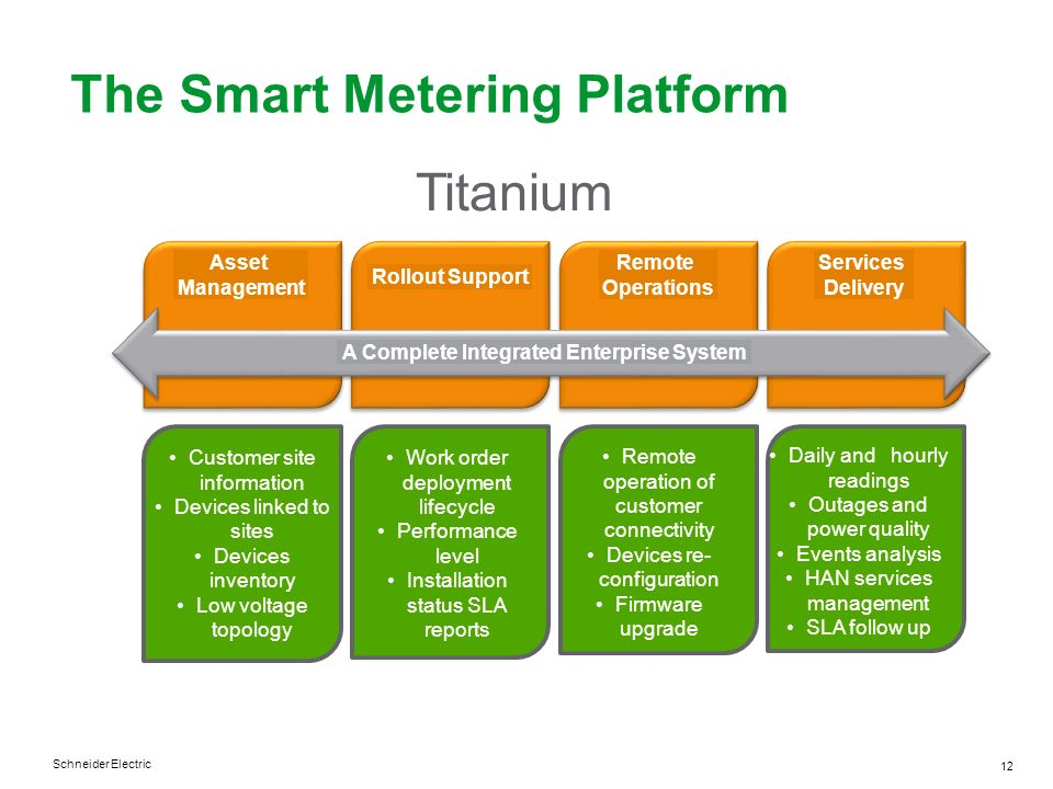 Schneider Electric 12 The Smart Metering Platform A Complete Integrated Enterprise System Asset Management Remote Operations Rollout Support Services