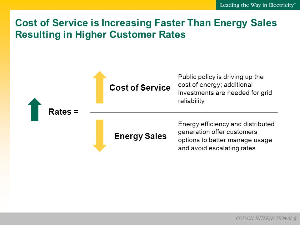 EDISON INTERNATIONAL® Cost of Service is Increasing Faster Than Energy Sales Resulting in Higher Customer Rates Rates = Cost of Service Energy Sales Public policy is driving up the cost of energy; additional investments are needed for grid reliability Energy efficiency and distributed generation offer customers options to better manage usage and avoid escalating rates