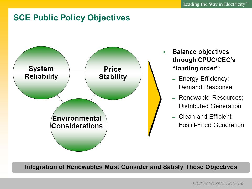 EDISON INTERNATIONAL® SM System Reliability Price Stability Environmental Considerations Balance objectives through CPUC/CECs loading order: – Energy Efficiency; Demand Response – Renewable Resources; Distributed Generation – Clean and Efficient Fossil-Fired Generation SCE Public Policy Objectives Integration of Renewables Must Consider and Satisfy These Objectives