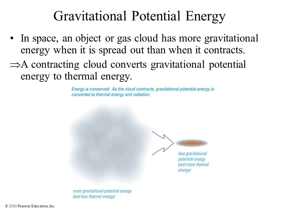 © 2010 Pearson Education, Inc. Gravitational Potential Energy In space, an object or gas cloud has more gravitational energy when it is spread out tha