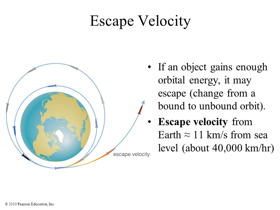 © 2010 Pearson Education, Inc. If an object gains enough orbital energy, it may escape (change from a bound to unbound orbit). Escape velocity from Ea
