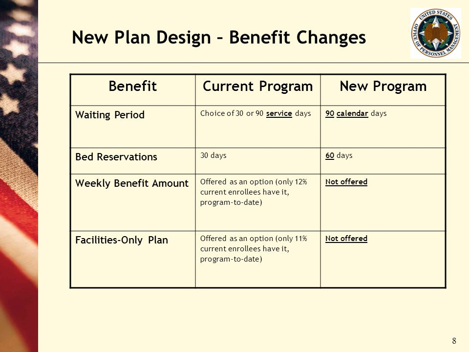 8 New Plan Design – Benefit Changes BenefitCurrent ProgramNew Program Waiting Period Choice of 30 or 90 service days90 calendar days Bed Reservations 30 days60 days Weekly Benefit Amount Offered as an option (only 12% current enrollees have it, program-to-date) Not offered Facilities-Only Plan Offered as an option (only 11% current enrollees have it, program-to-date) Not offered