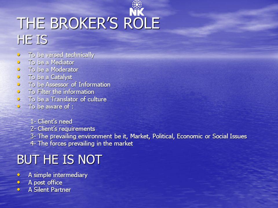 CONFIGURATION CONFIGURATION DIRECT INSURED DIRECT BROKER/CONSULTANT BROKER Person Property Liability Insurance Company Reinsurance Company Broking Fir