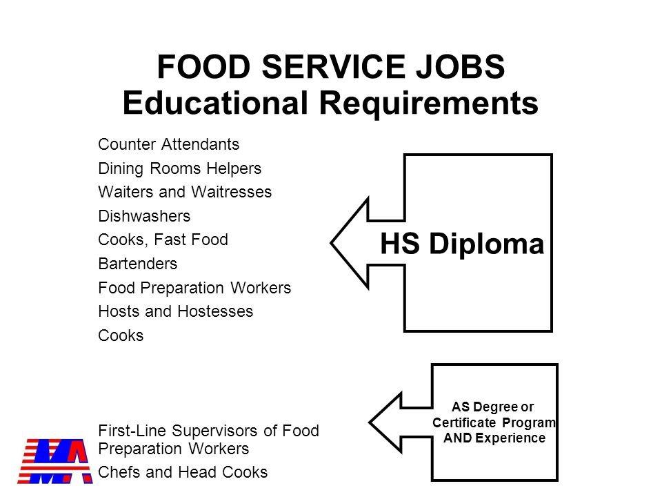OCCUPATION Wage /Hour Counter Attendants, Food and Coffee Shop$ 8.74 Dishwashers 8.87 Waiters and Waitresses 9.10 Hosts and Hostesses, Restaurant, Lounge, and Coffee Shop 9.26 Dining Rooms and Bartender Helpers 9.33 Food Preparation and Serving Workers, Fast Food 9.75 Bartenders 10.00 Cooks, Fast Food 10.33 Cooks, Short Order 11.30 Cooks, Restaurant 12.10 First-Line Supervisors of Food Preparation Workers 16.48 Chefs and Head Cooks 16.67 FOOD SERVICE JOBS PA Occupational Wages Survey January 2012 (South Central PA) How many hit our 40 year Target of $24.04.