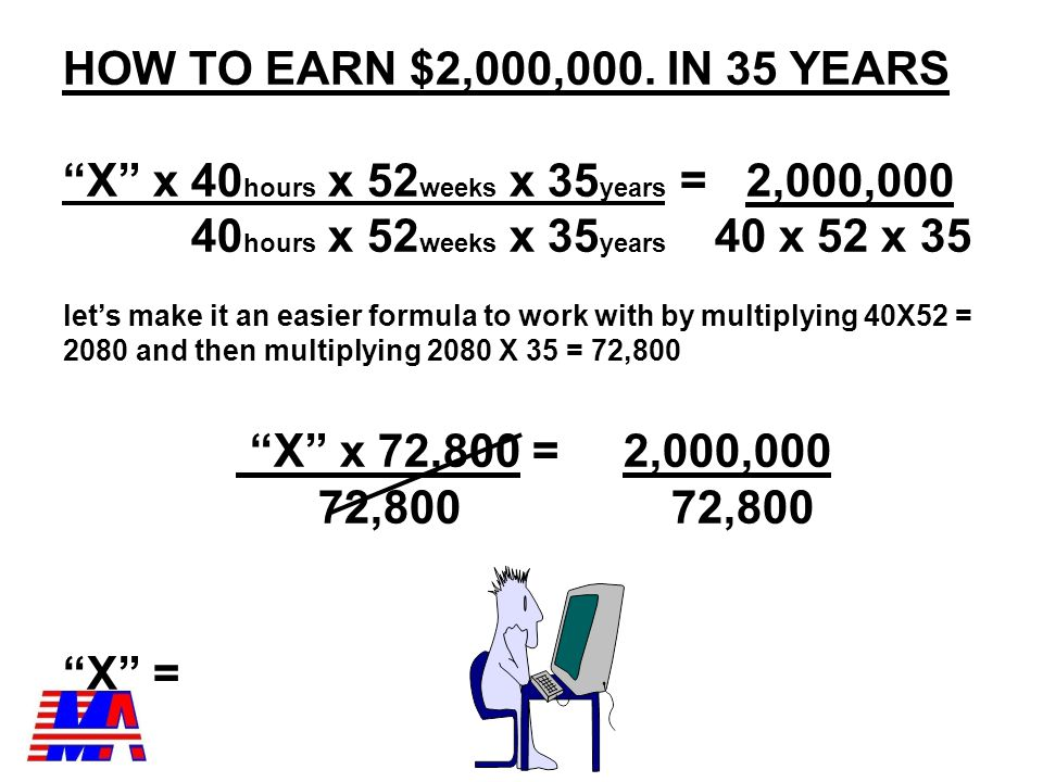 HOW TO EARN $2,000,000.