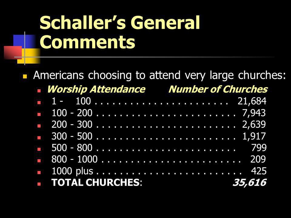 Schallers General Comments Americans choosing to attend very large churches: Worship AttendanceNumber of Churches