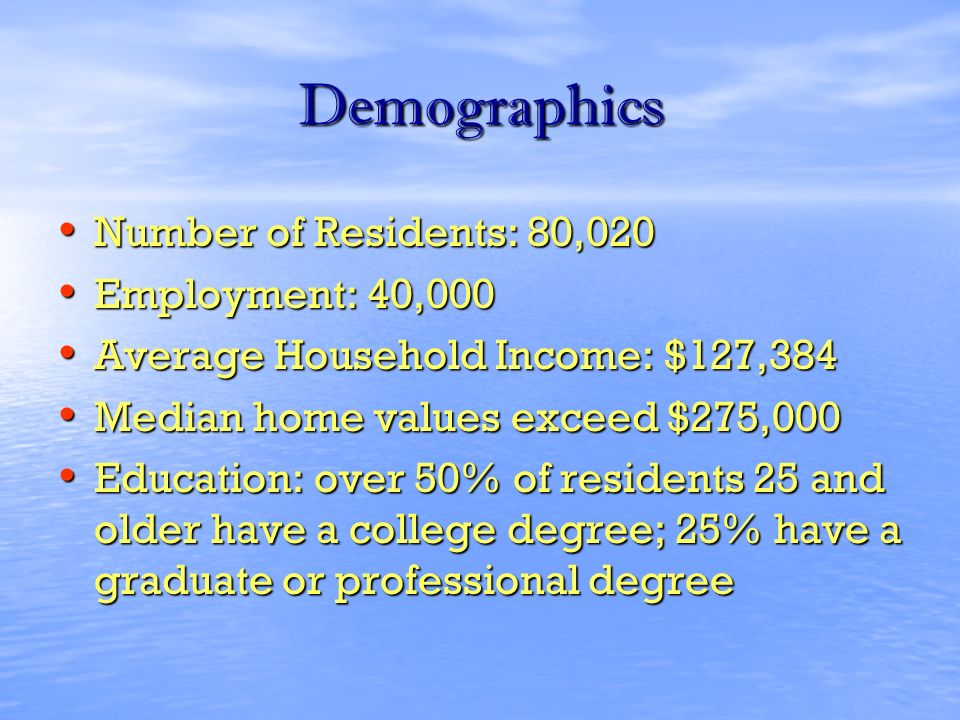 Demographics Number of Residents: 80,020 Number of Residents: 80,020 Employment: 40,000 Employment: 40,000 Average Household Income: $127,384 Average Household Income: $127,384 Median home values exceed $275,000 Median home values exceed $275,000 Education: over 50% of residents 25 and older have a college degree; 25% have a graduate or professional degree Education: over 50% of residents 25 and older have a college degree; 25% have a graduate or professional degree