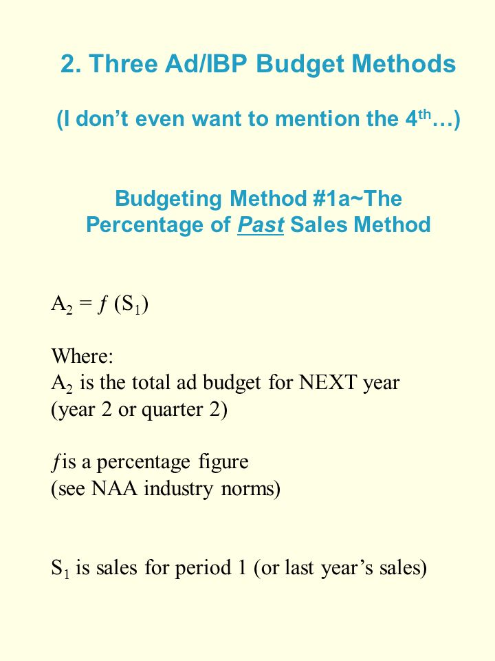 2. Three Ad/IBP Budget Methods (I dont even want to mention the 4 th …) Budgeting Method #1a~The Percentage of Past Sales Method A 2 = ƒ (S 1 ) Where: