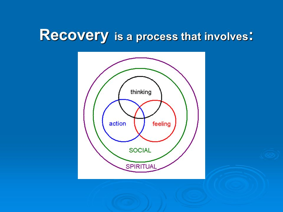 Recovery is a process that involves :