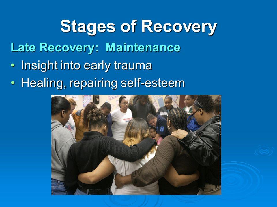 Stages of Recovery Late Recovery: Maintenance Insight into early traumaInsight into early trauma Healing, repairing self-esteemHealing, repairing self
