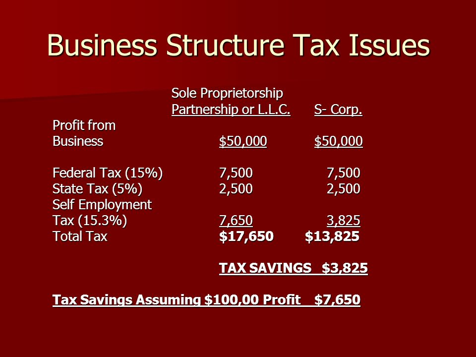 Business Structure Tax Issues Sole Proprietorship Partnership or L.L.C.S- Corp.