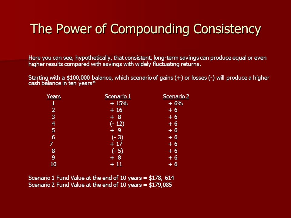 The Power of Compounding Consistency Here you can see, hypothetically, that consistent, long-term savings can produce equal or even higher results compared with savings with widely fluctuating returns.