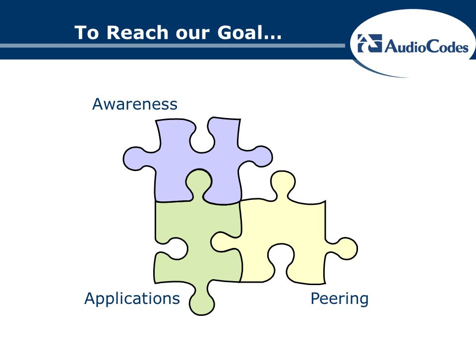 To Reach our Goal… Awareness ApplicationsPeering