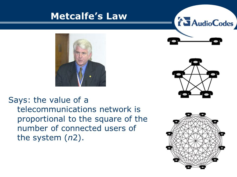 Metcalfes Law Says: the value of a telecommunications network is proportional to the square of the number of connected users of the system (n2).