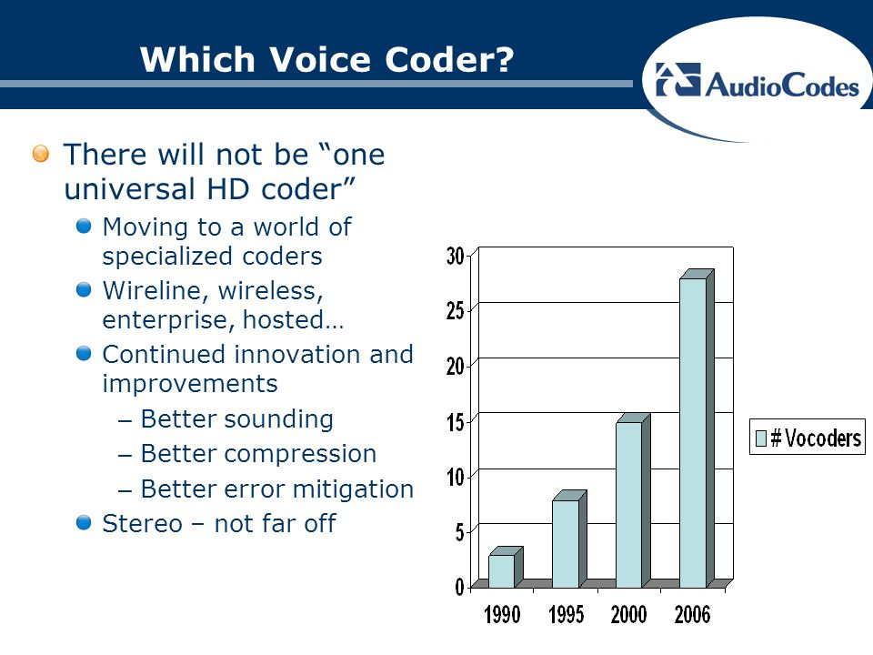 Which Voice Coder.