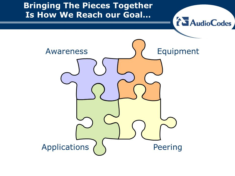 Bringing The Pieces Together Is How We Reach our Goal… EquipmentAwareness ApplicationsPeering