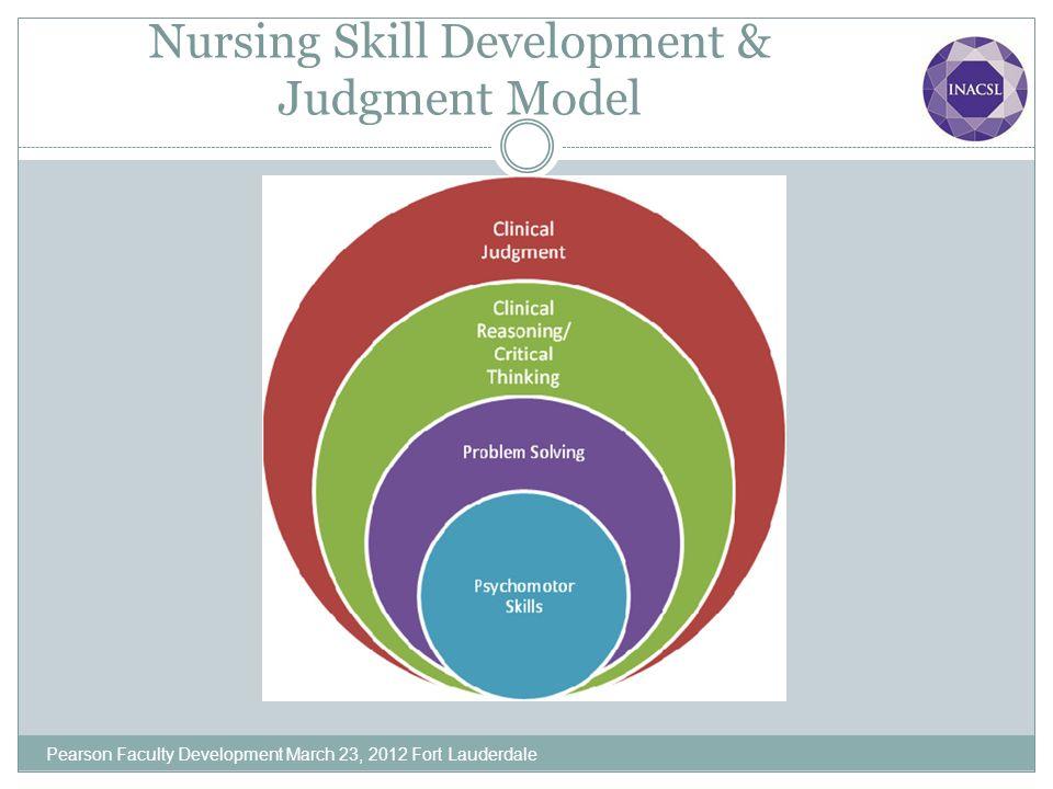 Nursing Skill Development & Judgment Model Pearson Faculty Development March 23, 2012 Fort Lauderdale