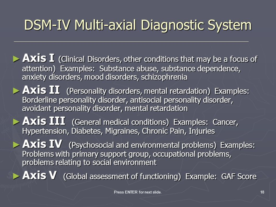 Press ENTER for next slide.18 DSM-IV Multi-axial Diagnostic System Axis I (Clinical Disorders, other conditions that may be a focus of attention) Exam