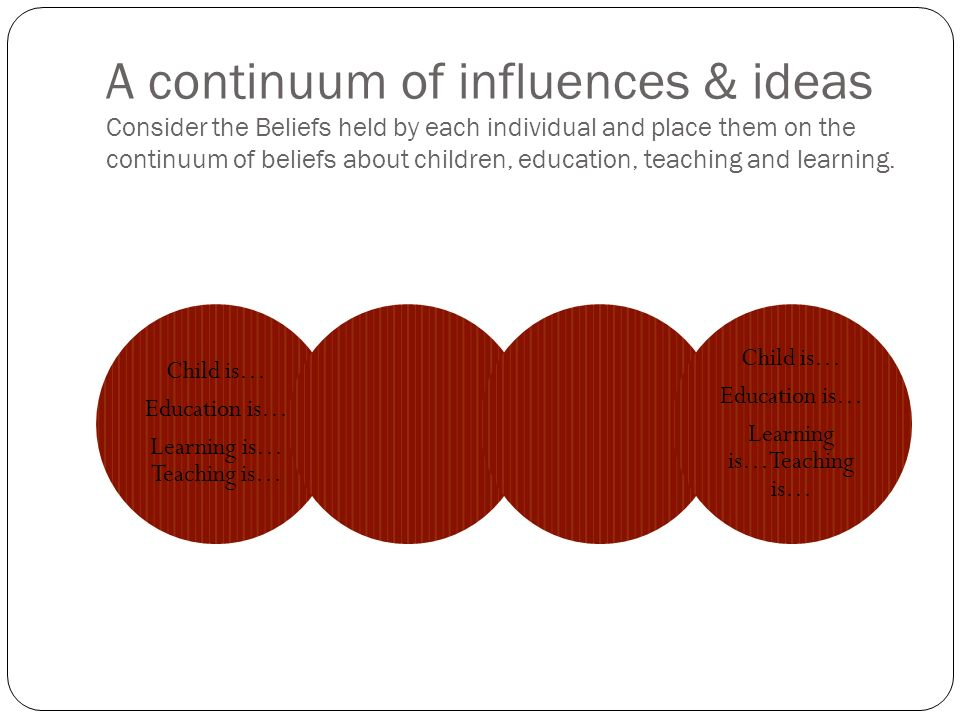 A continuum of influences & ideas Consider the Beliefs held by each individual and place them on the continuum of beliefs about children, education, t