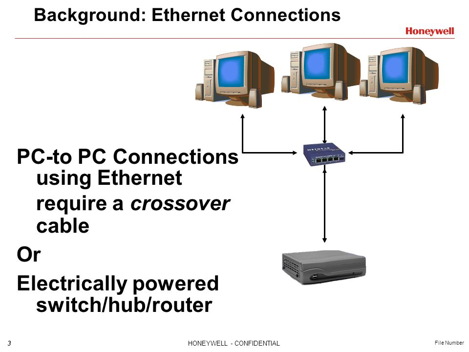 3HONEYWELL - CONFIDENTIAL File Number Background: Ethernet Connections PC-to PC Connections using Ethernet require a crossover cable Or Electrically p