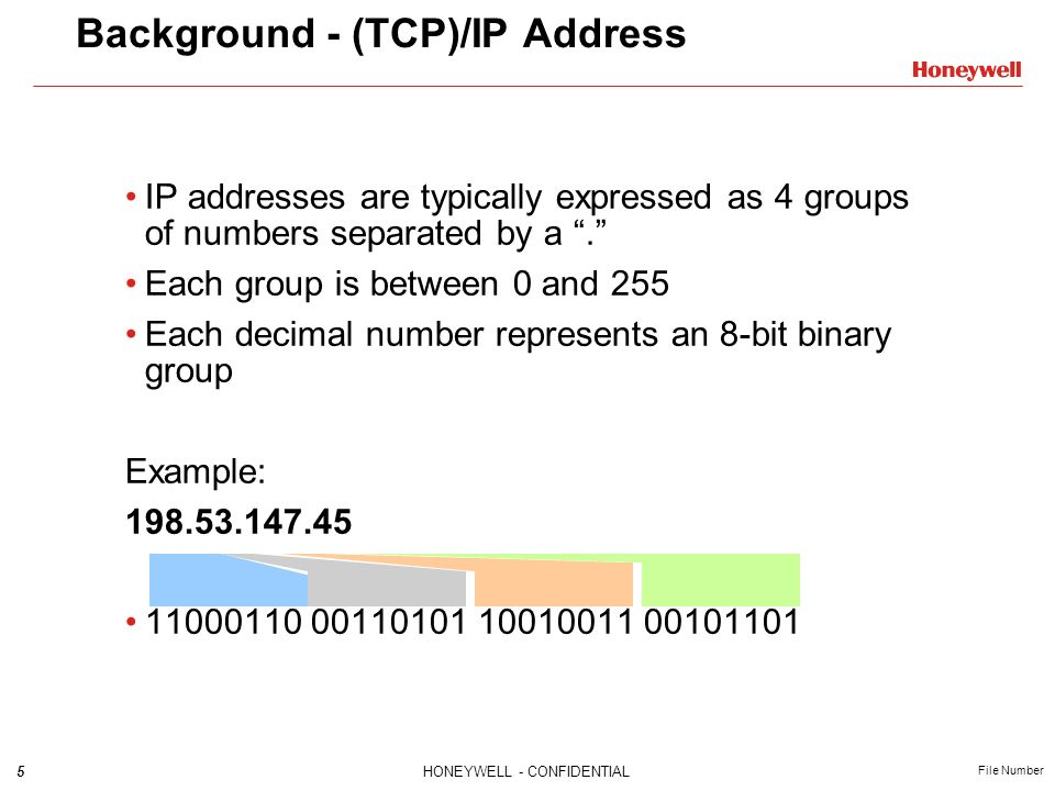 5HONEYWELL - CONFIDENTIAL File Number Background - (TCP)/IP Address IP addresses are typically expressed as 4 groups of numbers separated by a. Each g