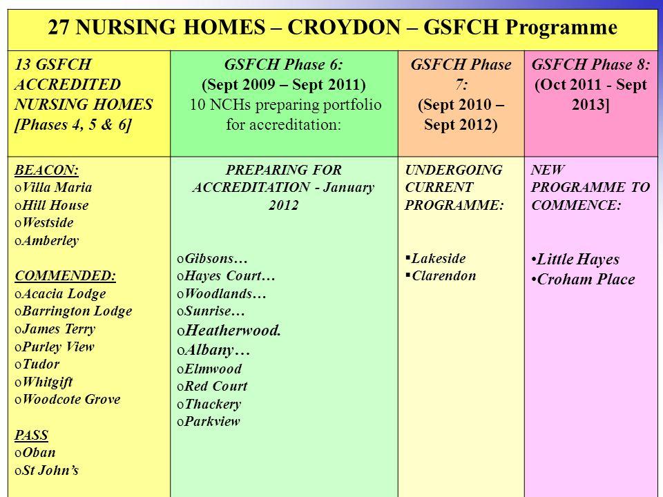 27 NURSING HOMES – CROYDON – GSFCH Programme 13 GSFCH ACCREDITED NURSING HOMES [Phases 4, 5 & 6] GSFCH Phase 6: (Sept 2009 – Sept 2011) 10 NCHs prepar