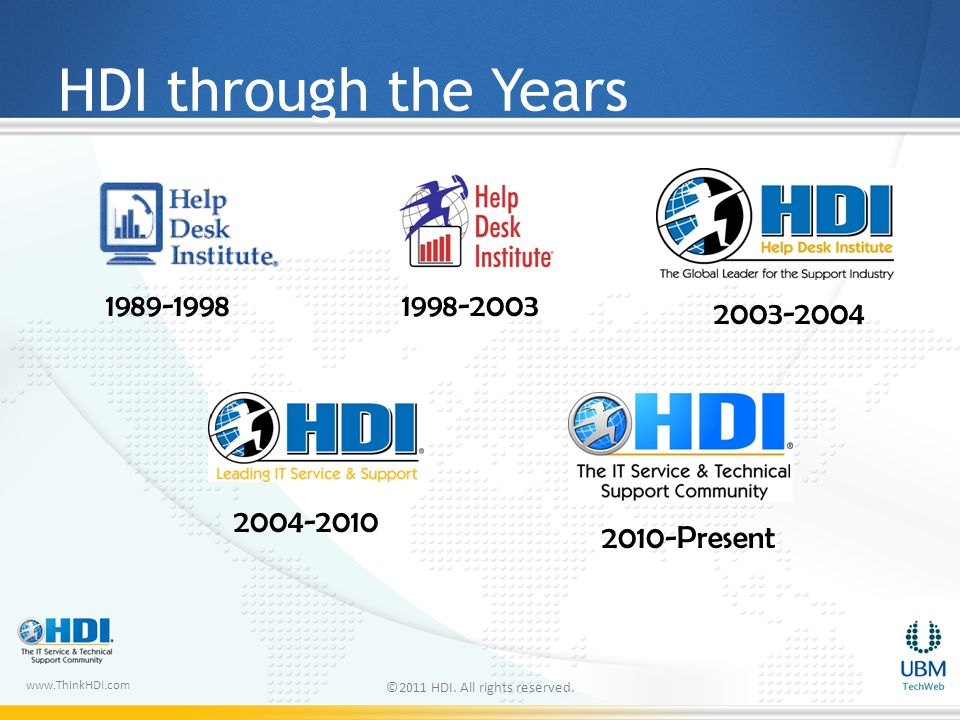 www.ThinkHDI.com HDI through the Years ©2011 HDI. All rights reserved.