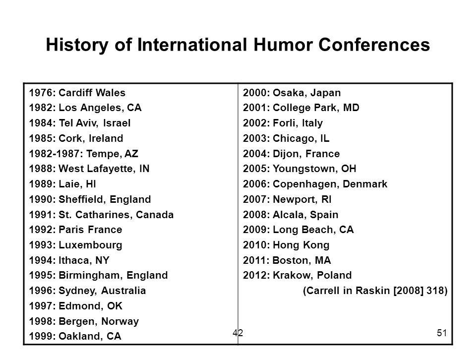 4251 History of International Humor Conferences 1976: Cardiff Wales 1982: Los Angeles, CA 1984: Tel Aviv, Israel 1985: Cork, Ireland 1982-1987: Tempe,